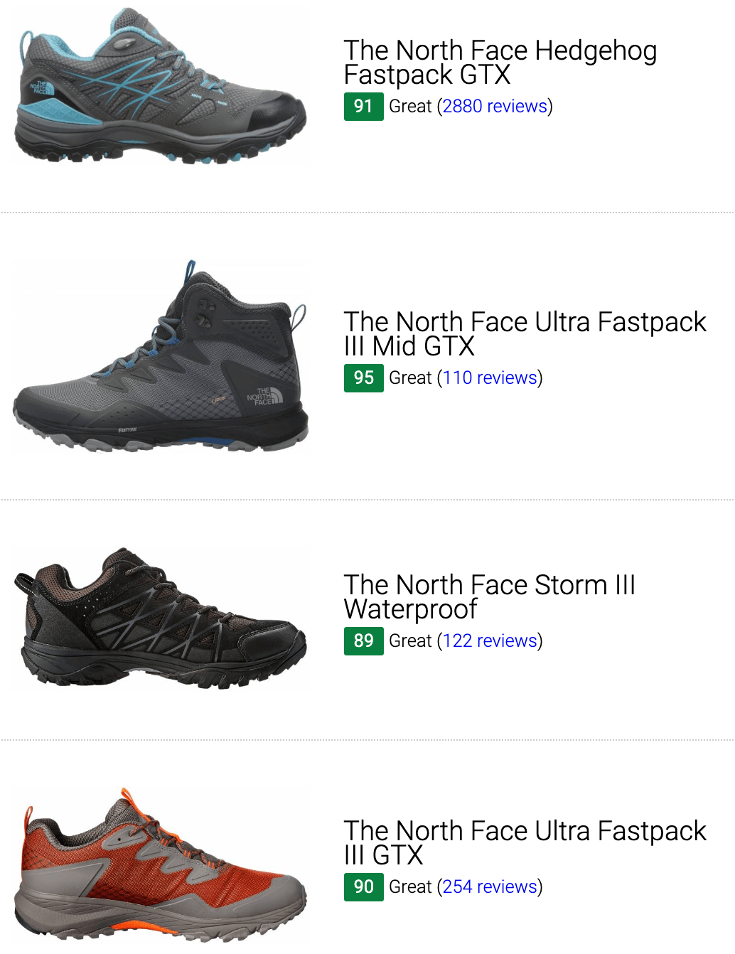 Best The North Face hiking shoes