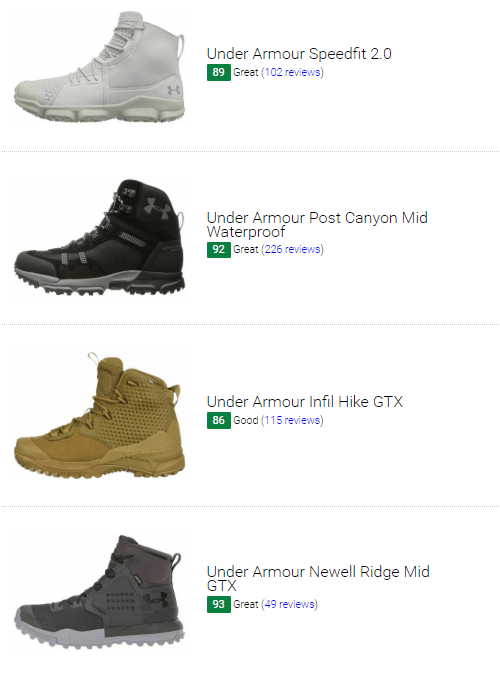 Best Under Armour hiking boots