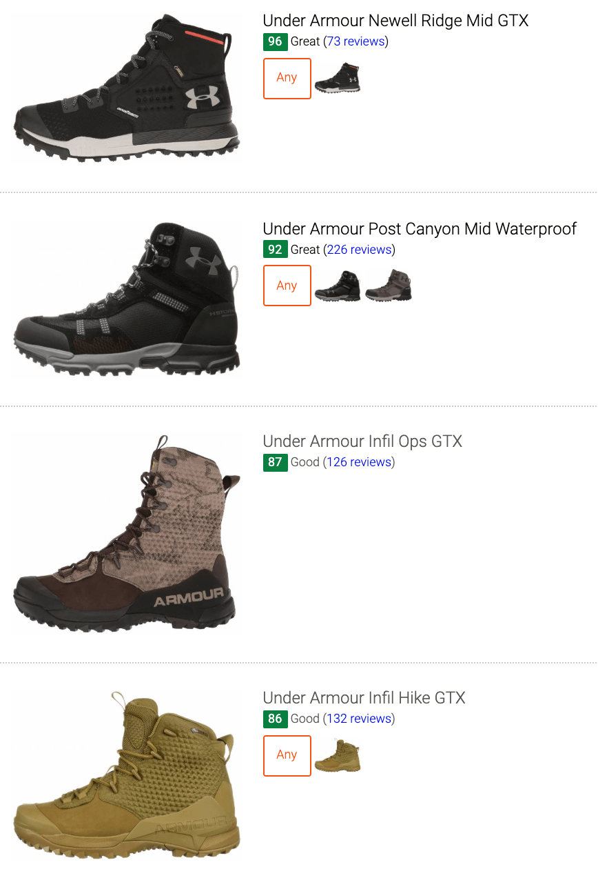 best Under Armour waterproof hiking boots