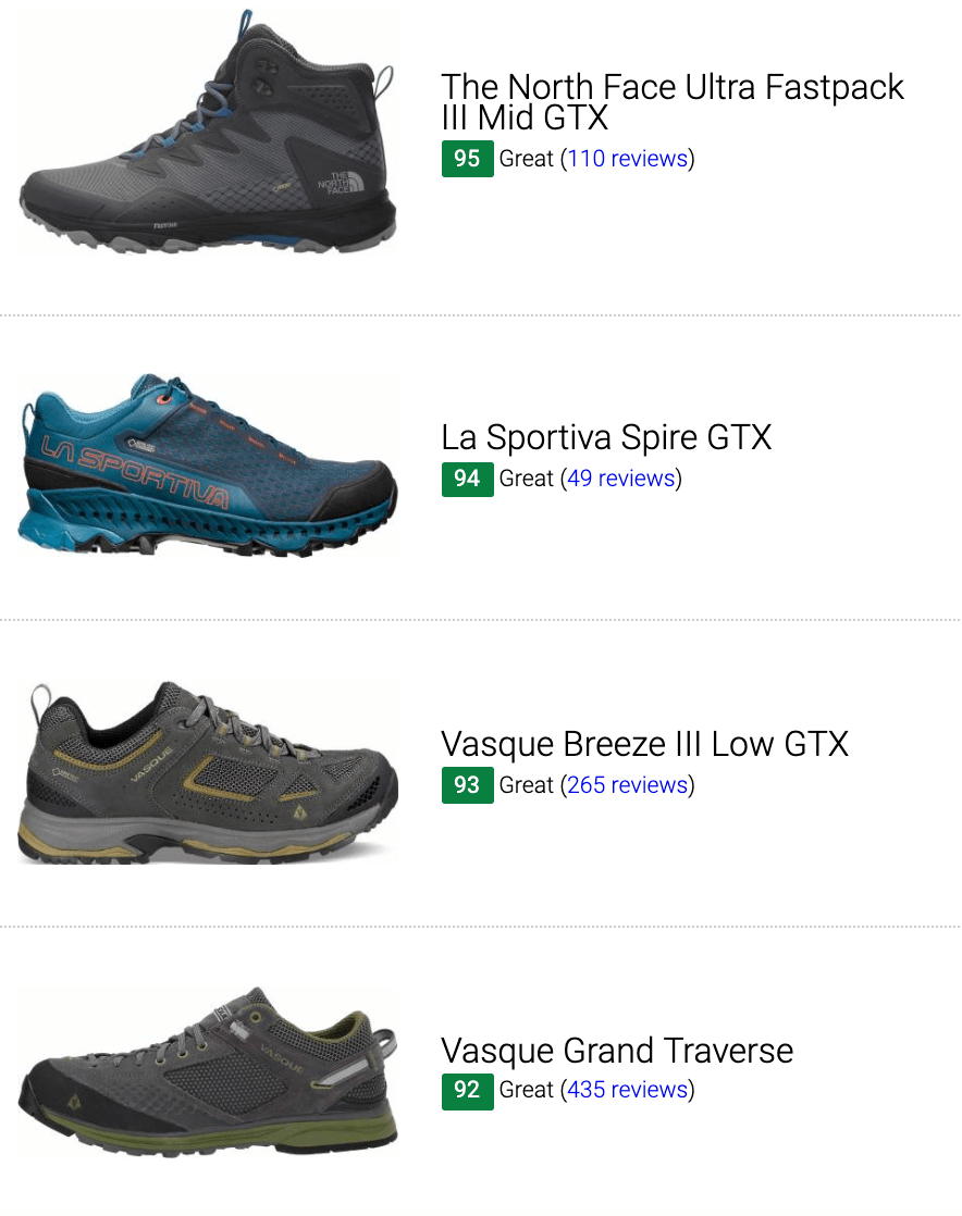 best Vibram hiking boots