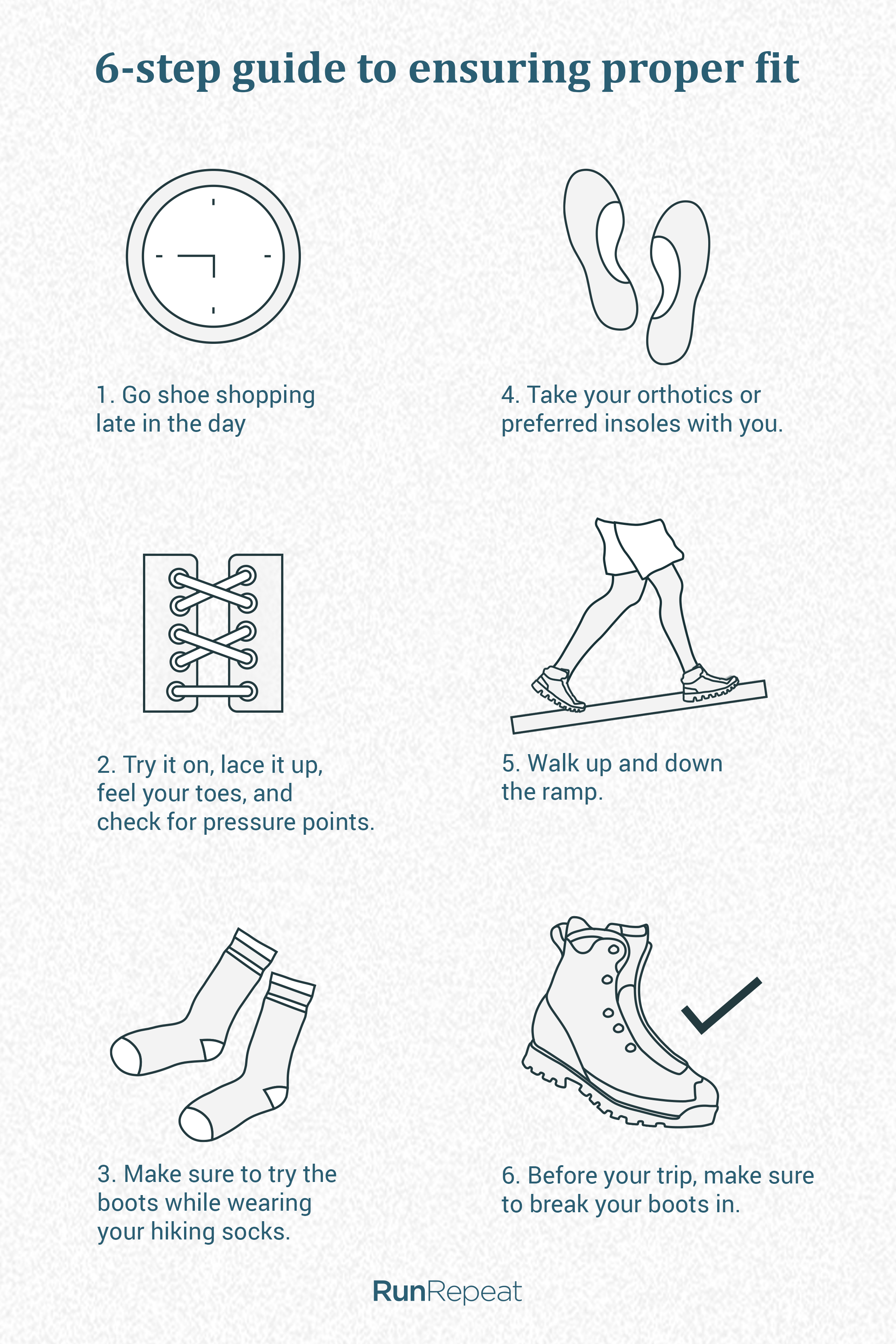6 step guide to ensuring proper fit - hiking boots.png