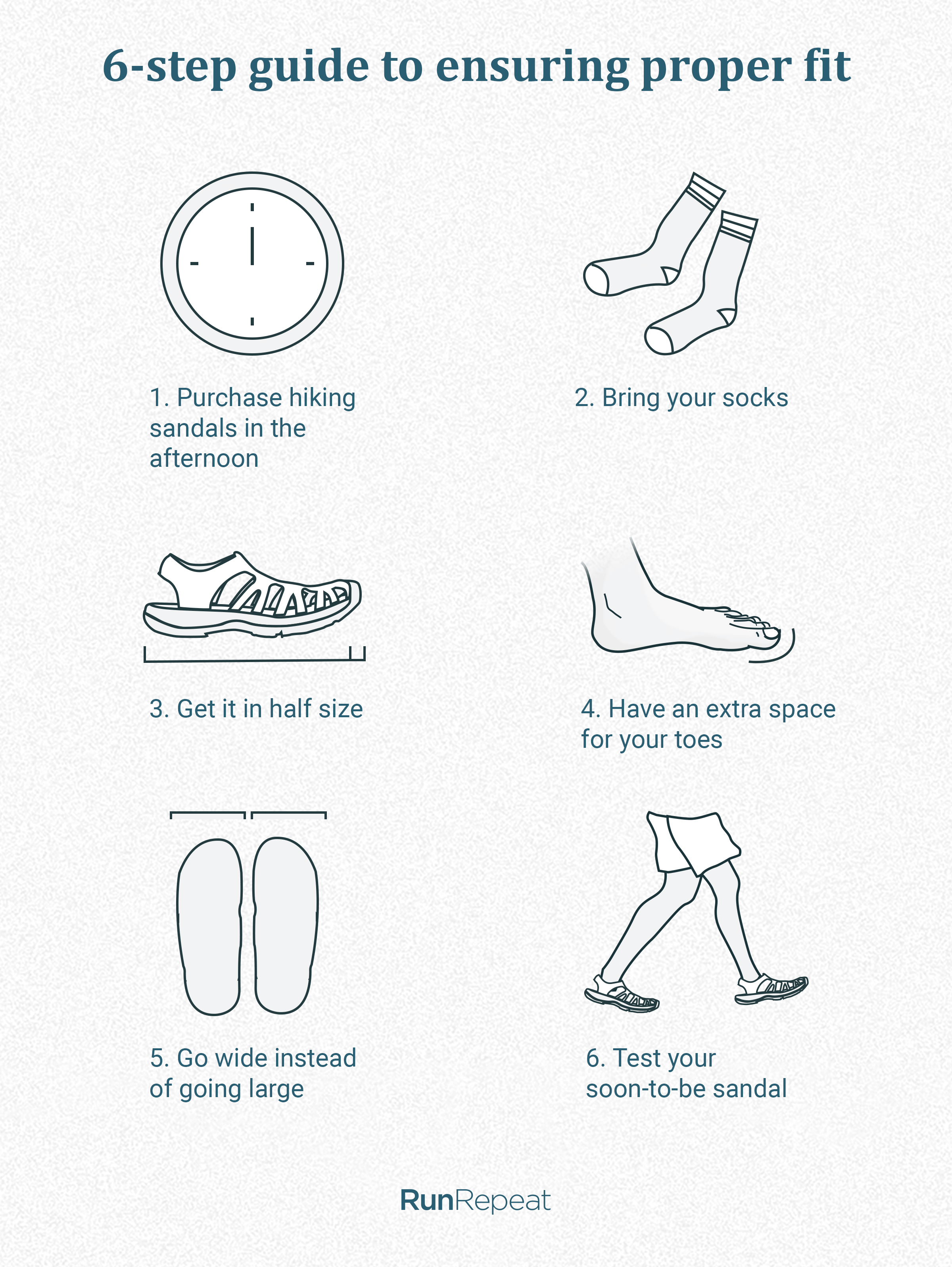 6-step guide to ensuring proper fit.png
