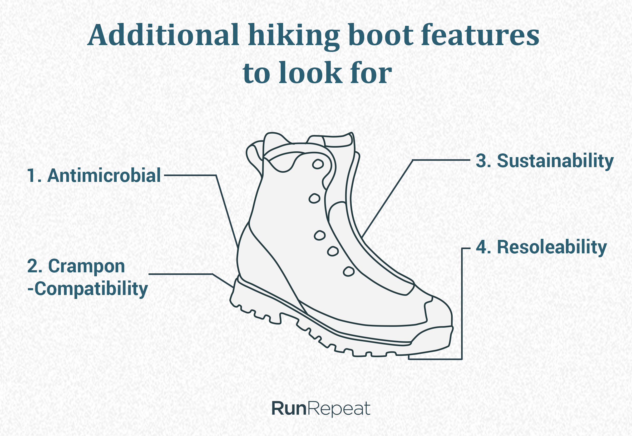 Additional hiking boot features to look for 2.png