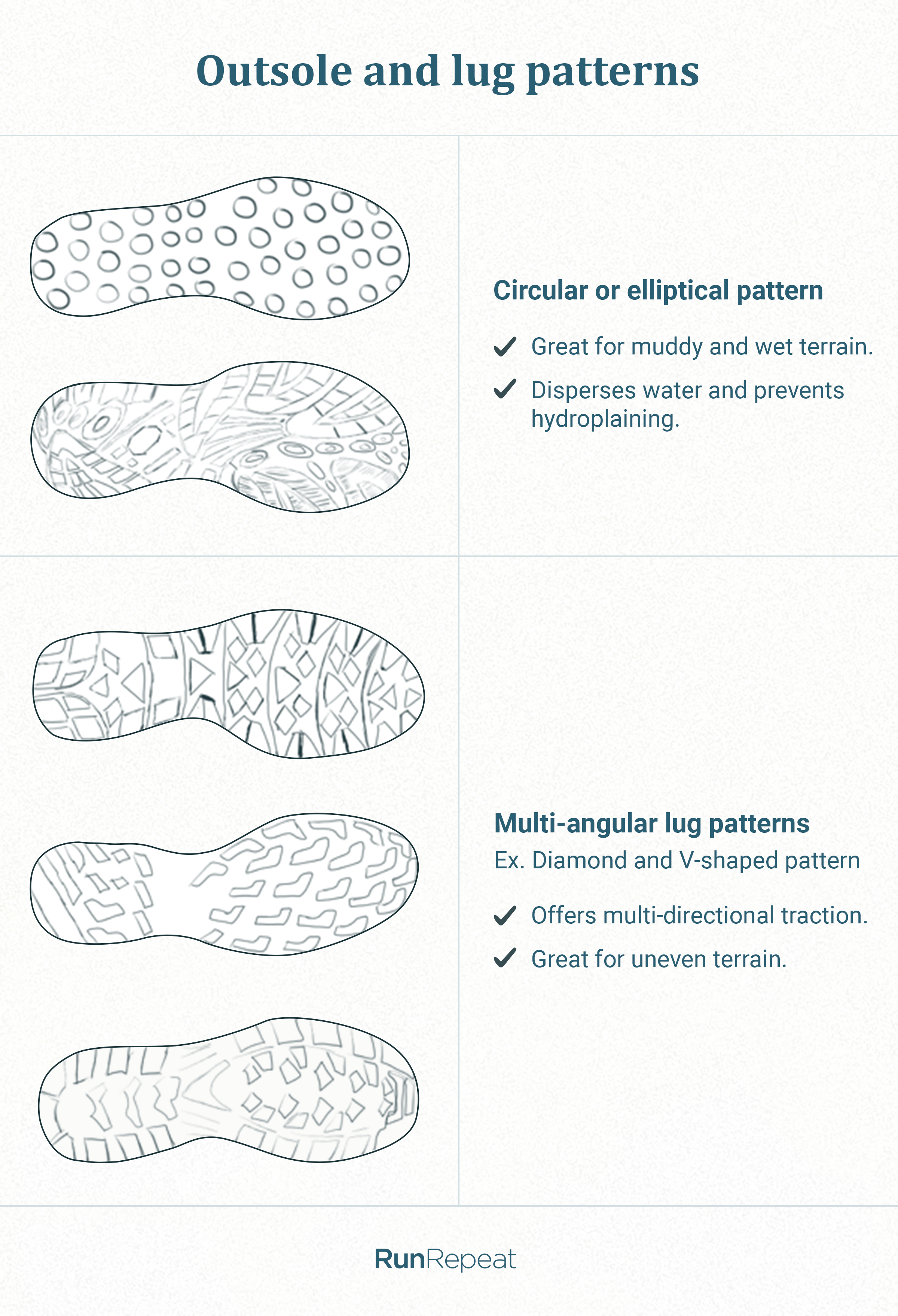 Outsole and lug patterns.png