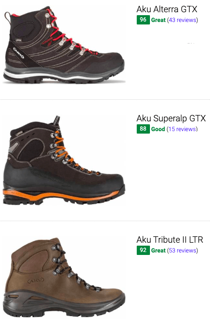 best aku hiking boots