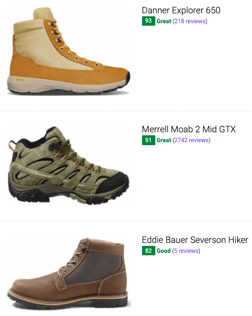 best-Beige-hiking-boots.png