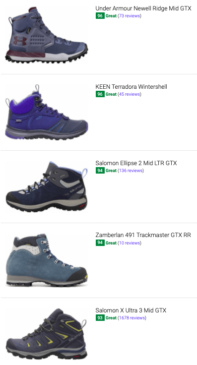 best-Blue-hiking-boots.png