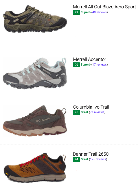 best-Brown-hiking-shoes.png