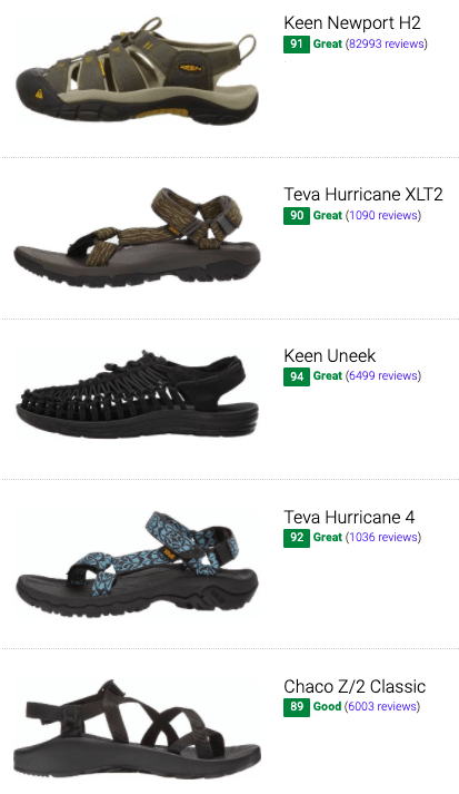 best-Cheap-hiking-sandals.png