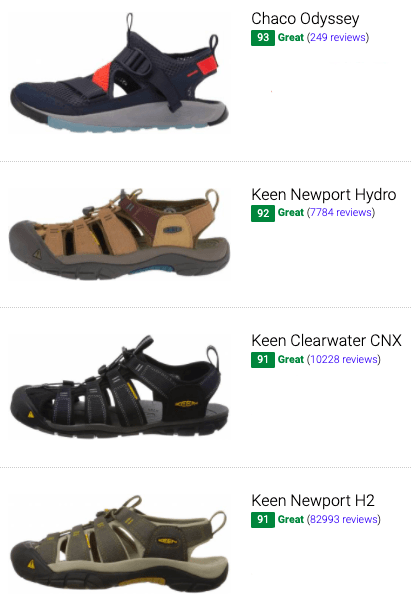 best-Closed-toe-hiking-sandals.png