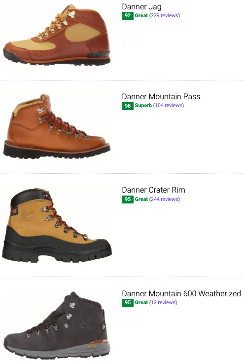 best danner waterproof hiking boots