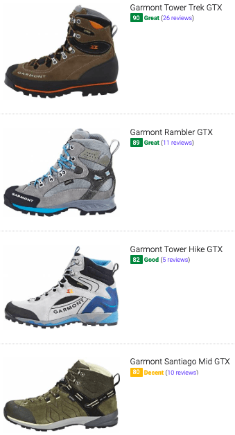 best garmont hiking boots