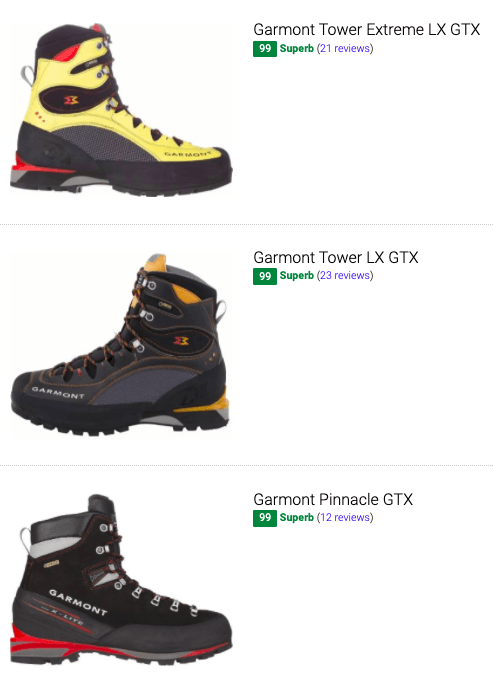 best-Garmont-mountaineering-boots.png