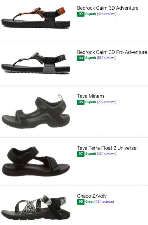 best-Hiking-sandals.png