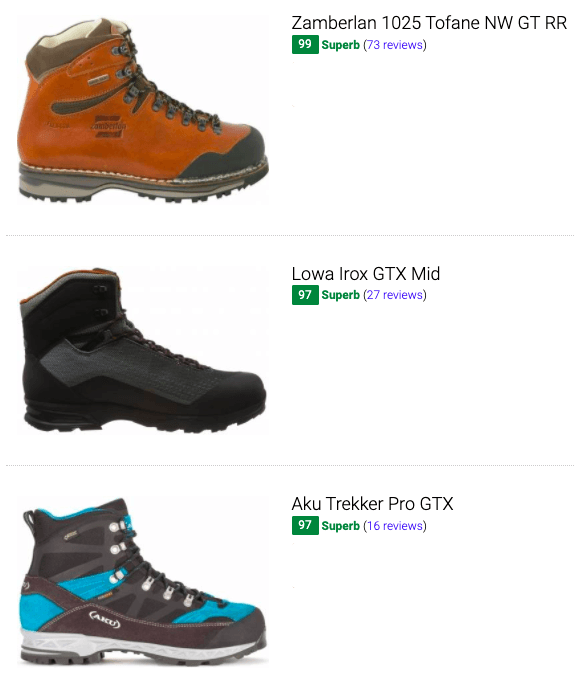 best-Italian-hiking-boots.png