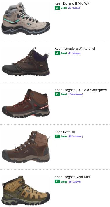 best keen hiking boots