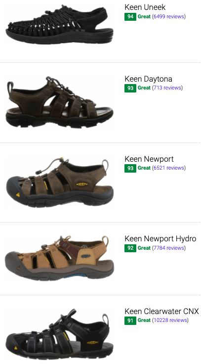 best-Keen-hiking-sandals.png