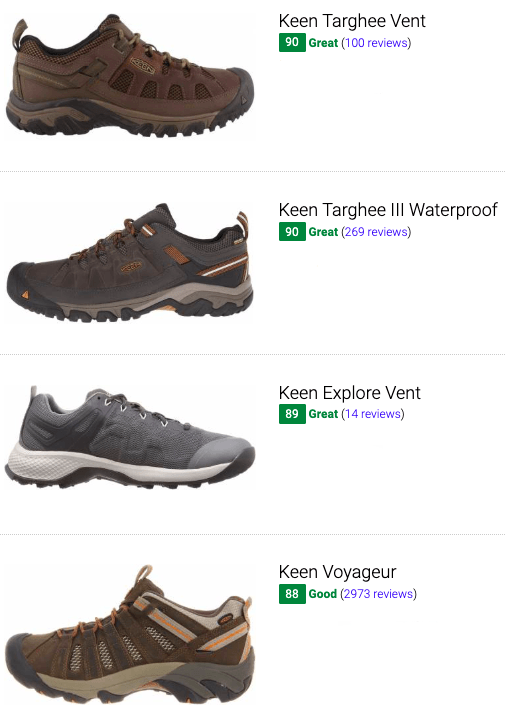 best keen hiking shoes