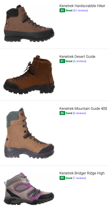 best-Kenetrek-hiking-boots.png