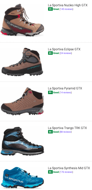 best la sportiva hiking boots