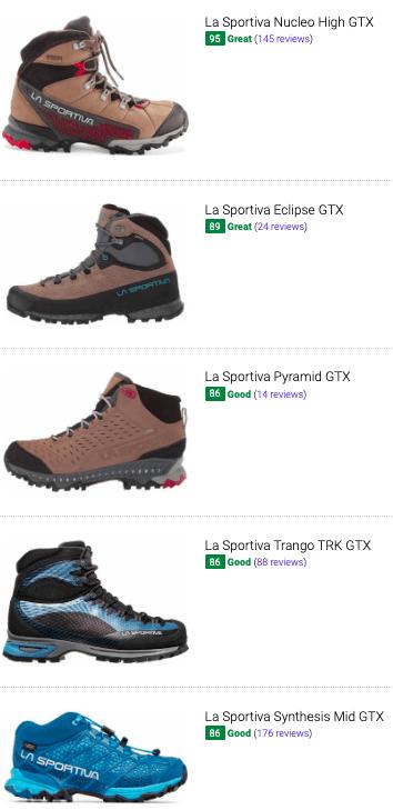 best la sportiva hiking boots