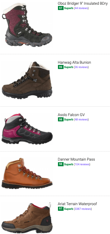 Hiking Best Bootsdecember Leather 265 2019Runrepeat 08nwPOk