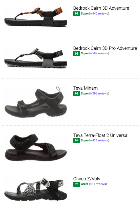 best-Lightweight-hiking-sandals.png