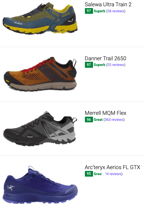best low cut hiking shoes