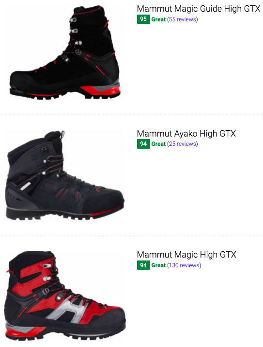 best-Mammut-mountaineering-boots.png