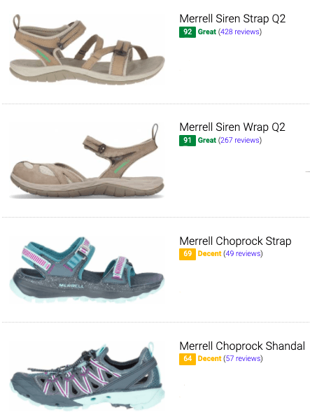 best-Merrell-hiking-sandals.png