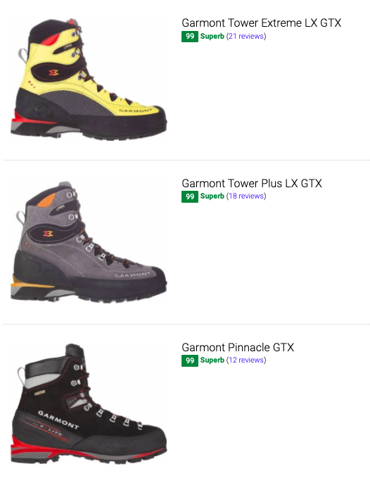 best-Mid-cut-mountaineering-boots.png