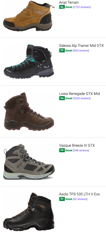 best narrow hiking boots
