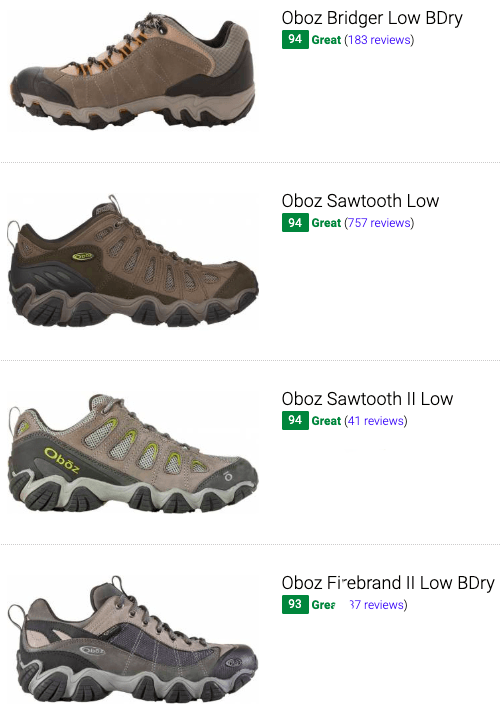 best oboz hiking shoes