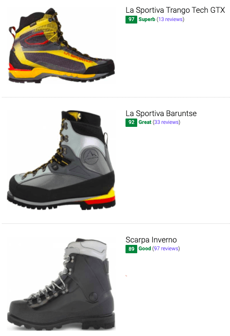 best-Plastic-mountaineering-boots.png