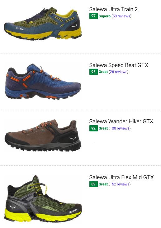 best salewa hiking shoes