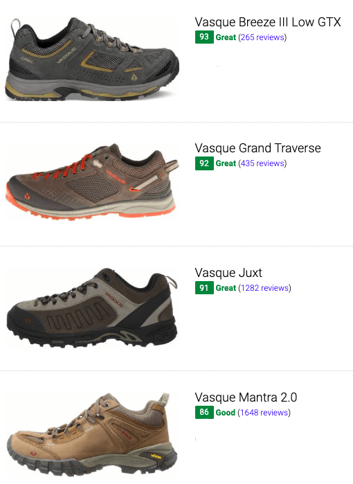 best vasque hiking shoes