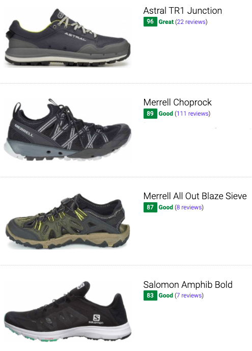 best-Water-hiking-shoes.png