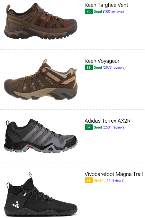 best water repellent hiking shoes