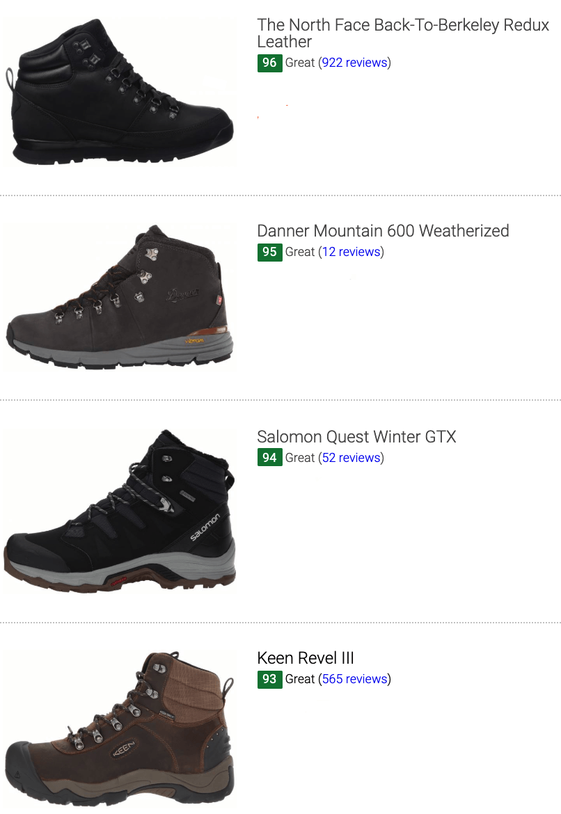 best waterproof winter hiking boots