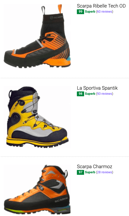 best-Winter-mountaineering-boots.png