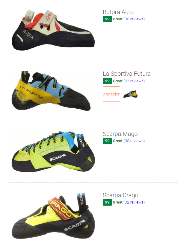 Best aggressive climbing shoes