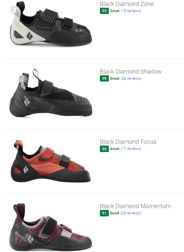 Best Black Diamond climbing shoes