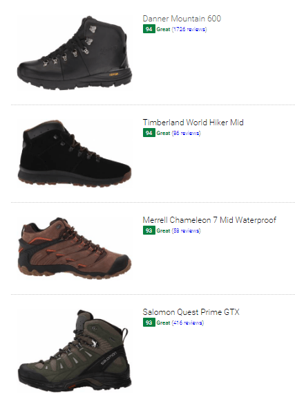 Best black suede hiking boots