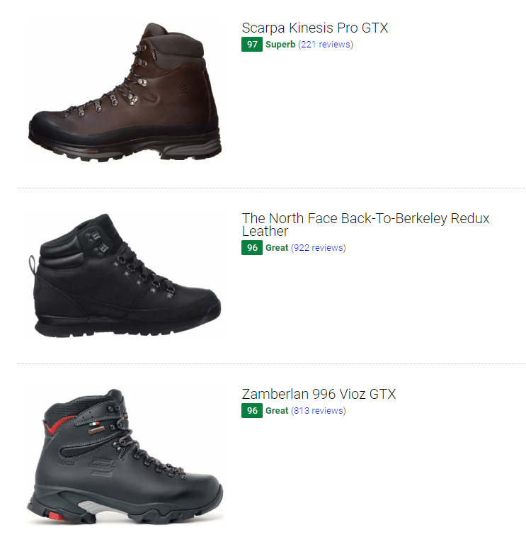 Best black waterproof hiking boots