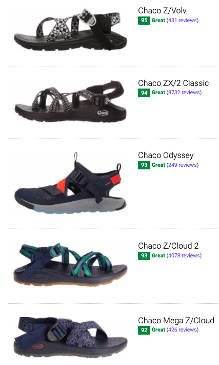 Best Chaco hiking sandals