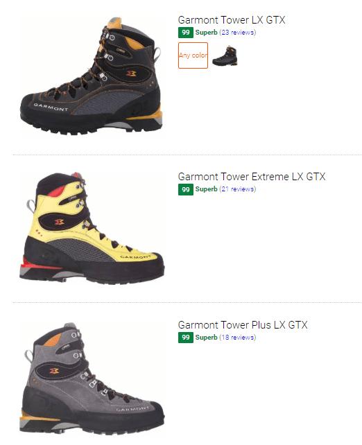 Best Garmont mountaineering boots