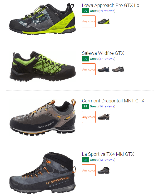 Best Gore-tex approach shoes
