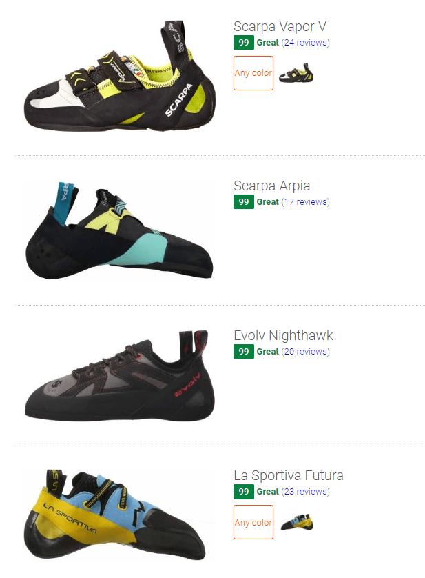 Best indoor climbing shoes