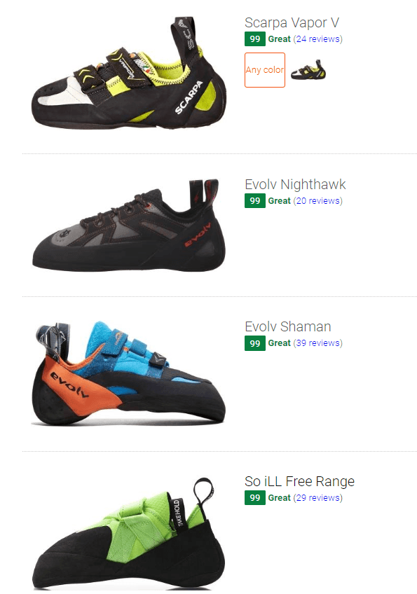 Best intermediate climbing shoes