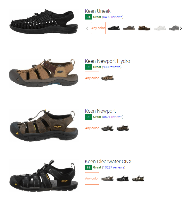 Best Keen hiking sandals